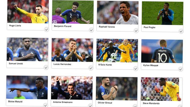 Les principaux joueurs de l'équipe de France de football engagés lors de la Coupe du monde 2018 en Russie. (FRANCEINFO)
