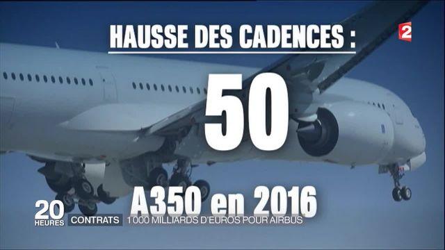 Airbus : 1 000 milliards d'euros de commandes et plus de productivité