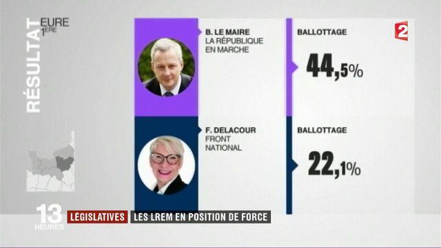 Législatives 2017 : les ministres en lice plutôt en bonne position