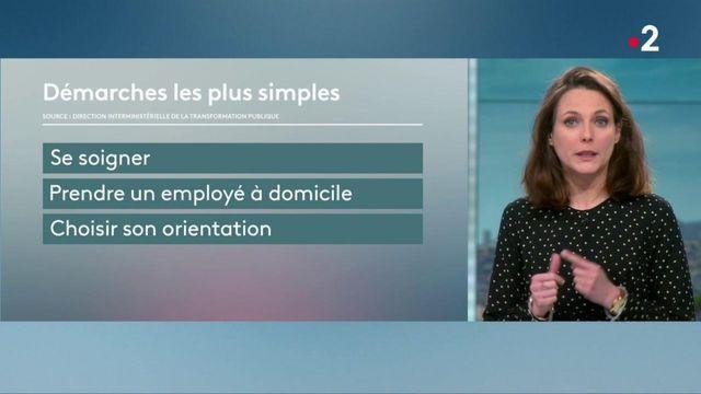 Démarches administratives : un casse-tête qui décourage les Français ?