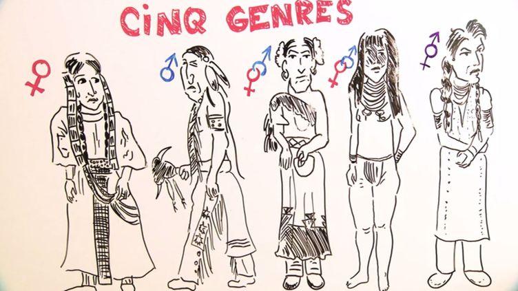 Identité de genre chez les Amérindiens (FRANCEINFO)
