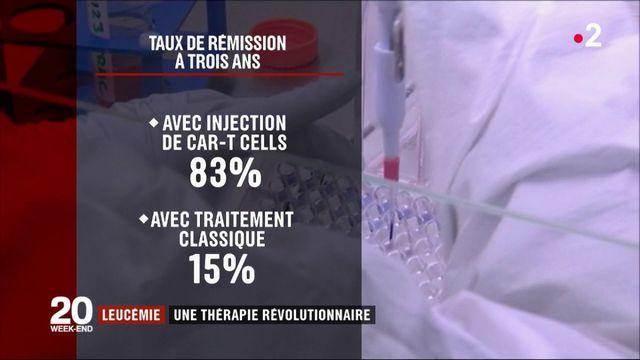 Leucémie : une thérapie révolutionnaire ?
