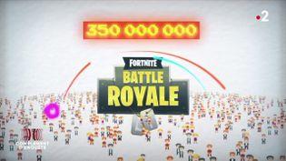 Fortnite : avec la crise sanitaire, le jeu vidéo va-t-il devenir la première activité sociale ? (COMPLÉMENT D'ENQUÊTE/FRANCE 2)