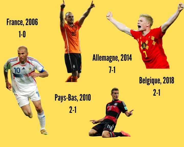 Le Brésil face aux équipes européennes en phase finale de Coupe du monde depuis 2002. (FRANCEINFO / ELIAS LEMERCIER / AFP)
