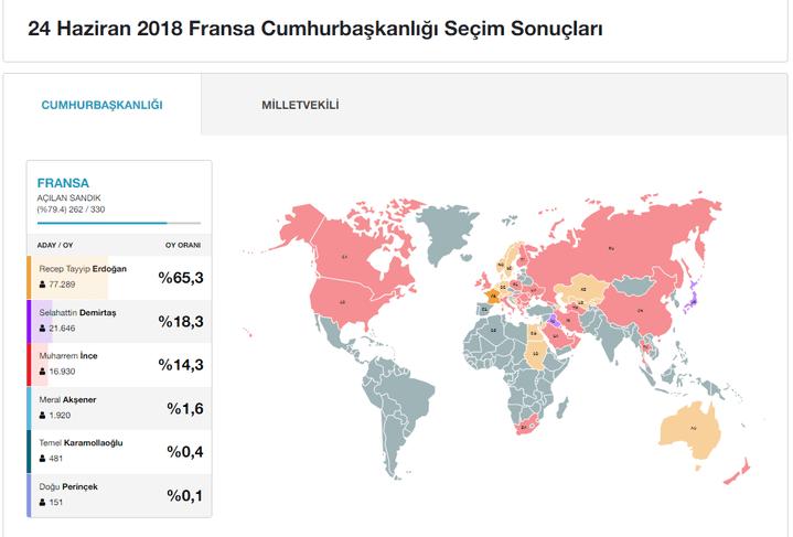 Capture d'écran des résultats de la présidentielle turque du 24 juin 2018 à l'étranger. (HURRIYET)