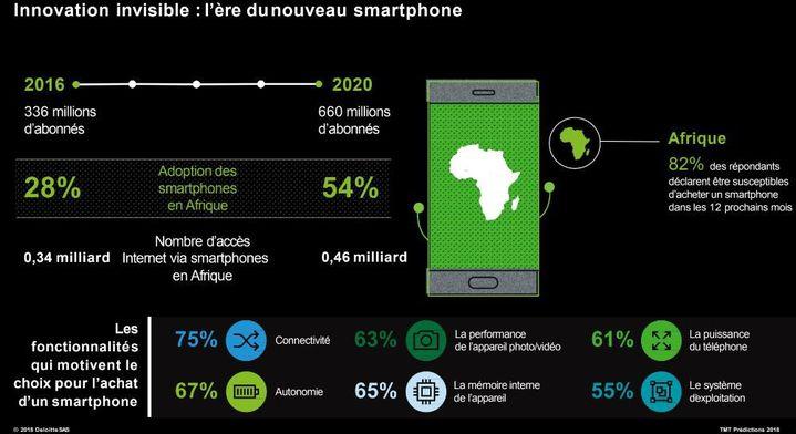 Un des tableaux de l'étude du cabinet Deloitte sur le développement du numérique en Afrique. (Deloitte)