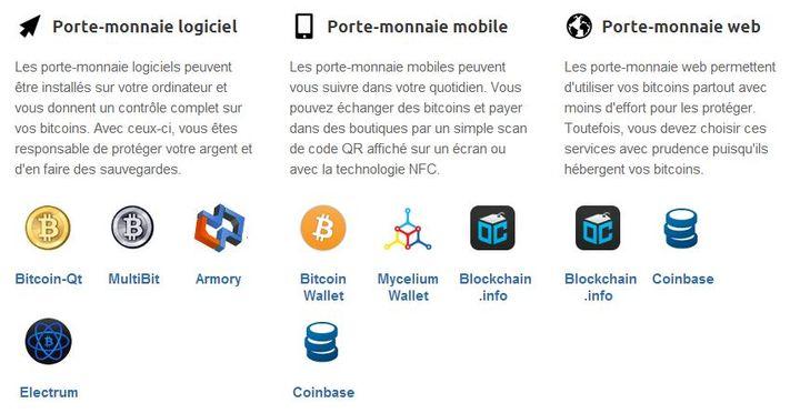 Le site Bitcoin.org propose un large choix de porte-monnaie à l'utilisateur. (VINCENT MATALON / FRANCETV INFO)