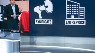 Sur le plateau de France 2, Julien Bigard revient sur les règles qui régissent l'organisation de referendums en entreprises. (FRANCE 2)