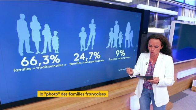 Société : à quoi ressemblent les familles françaises en 2021 ?