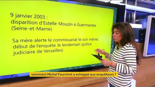 Affaire Estelle Mouzin : Michel Fourniret a longtemps échappé à la justice