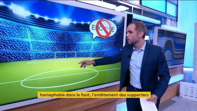 Homophobie dans le football : les réseaux sociaux s'enflamment