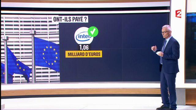 Amende contre Google : l'Union européenne durcit le ton