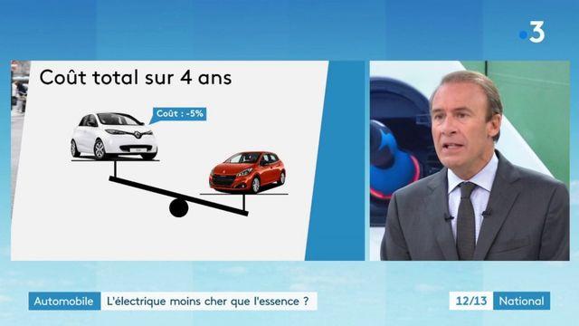 Automobile : l'électrique moins cher que l'essence ?