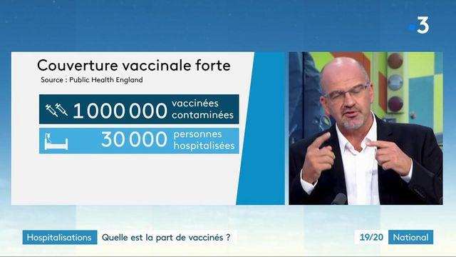 Covid-19 : les vaccins protègent-ils face au variant Delta ?