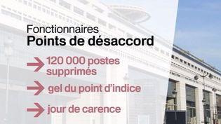 Grève des fonctionnaires : journée de forte mobilisation en prévision (FRANCE 3)