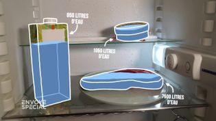"""Envoyé spécial. Presque 4 000 litres par jour et par personne ! Où se cache l'eau """"invisible"""" que nous consommons ? (ENVOYÉ SPÉCIAL  / FRANCE 2)"""
