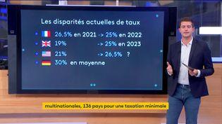 Multinationales : un accord entre 136 pays pour fixer une taxation minimale à 15% (FRANCEINFO)