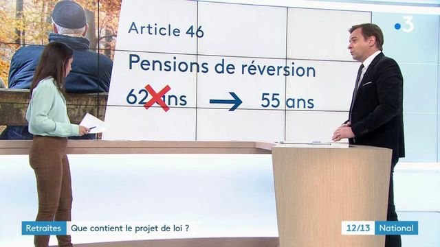 Réforme des retraites : les grandes lignes du texte de loi