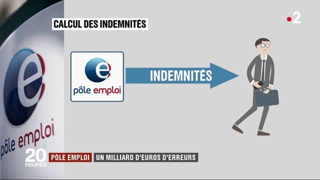Pôle emploi : un milliard d'euros d'erreurs