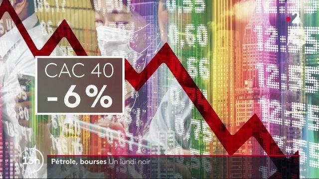 Covid-19 : lundi noir sur les marchés financiers