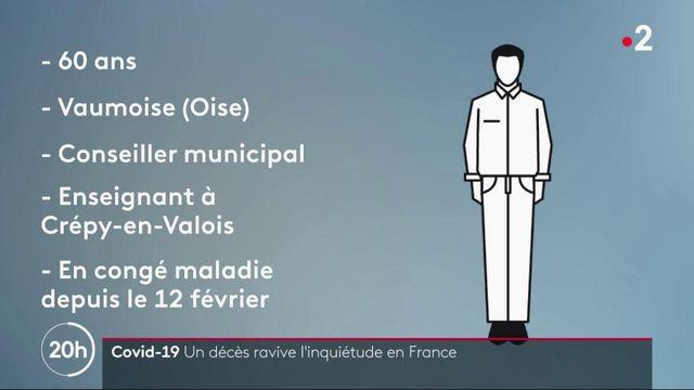Covid-19 : premier décès français