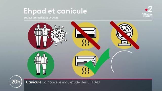 Ehpad : casse-tête pour préparer la lutte contre la canicule en pleine menace Covid