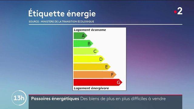 Passoires énergétiques : des rénovations nécessaires, mais coûteuses