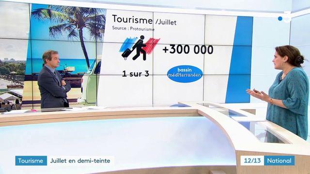 Tourisme : juillet en demi-teinte
