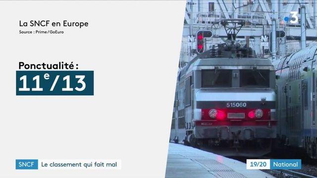 SNCF : le classement qui fait mal