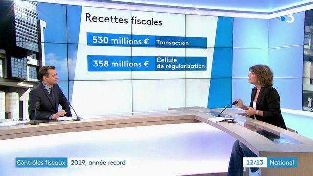 Contrôles fiscaux : 2019, année record
