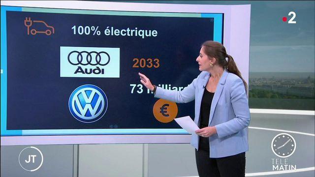 Automobile : plusieurs constructeurs envisagent de passer au 100% électrique