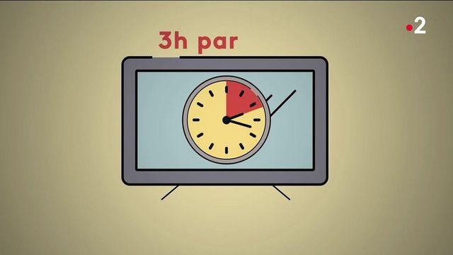 Enfants : les jeunes Français sont accros aux écrans