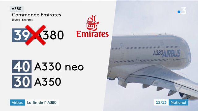 Aviation : Airbus va stopper la production de l'A380
