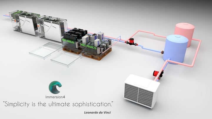Le projet Immersion 4 soutenu par la fondation Solar Impulse. (Immersion 4)