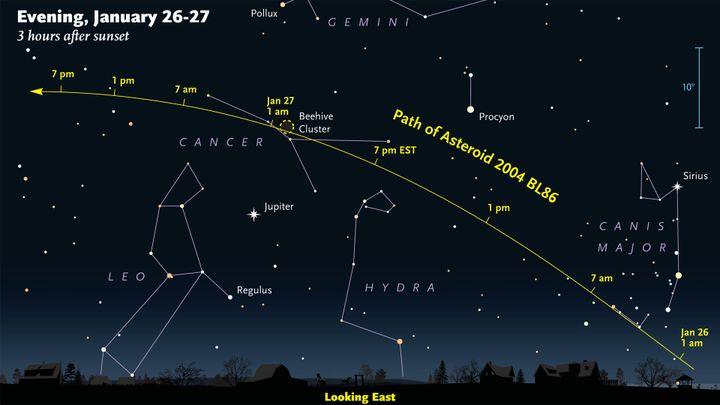 Le trajet de l'astéroïde 2004 BL86, dans la soirée du 26 janvier 2015. (SKY AND TELESCOPE)