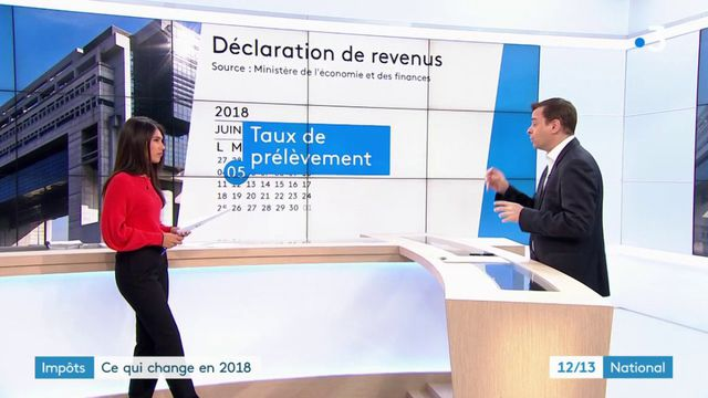 Impôts : ce qui change en 2018