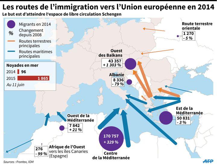 Carte montrant les principales routes terrestres et maritimes utilisées par les migrants pour atteindre l'UE avec chiffres. Infographie publiée le 17/06/2015 (AFP)