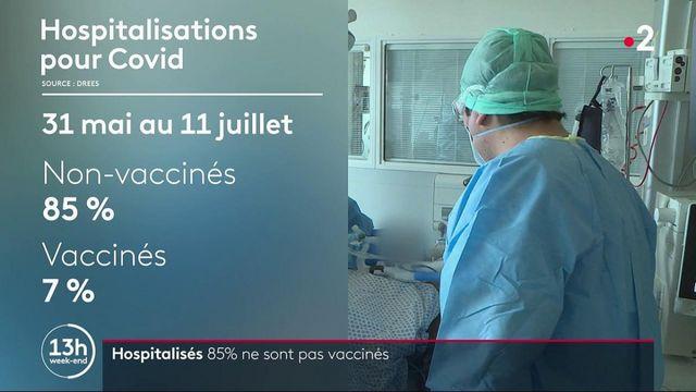 Covid-19 : 85% des hospitalisés ne sont pas vaccinés