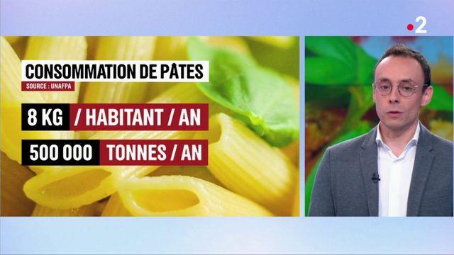 Consommation : les Français raffolent toujours autant des pâtes