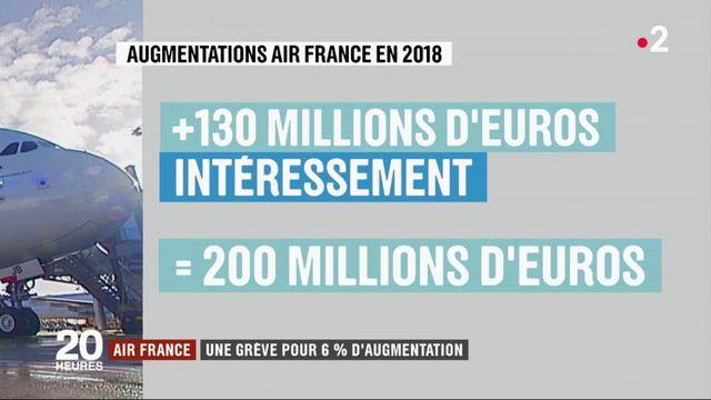 Air France : une grève pour une augmentation des salaires