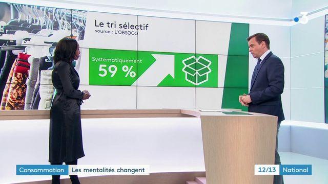 Consommation : tri sélectif, économie circulaire... les mentalités des Français changent