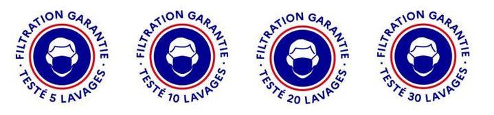 Les quatre logos mis en place par le gouvernement servant d'homologation pour les masques grand public. (MINISTERE DE L'ECONOMIE)