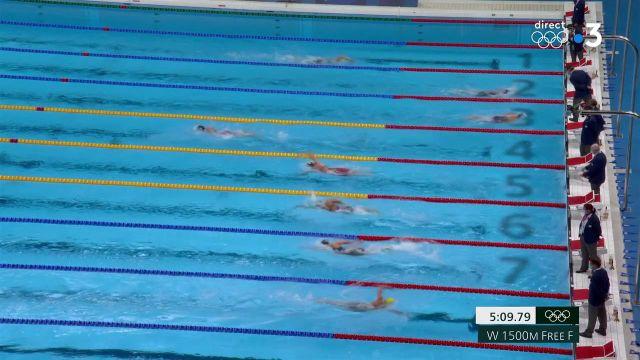 L'Américaine Ledecky sacrée championne olympique en 1500m nage libre. Bien loin devant ses concurrentes, l'Américaine Sullivan et l'Allemande Kohler.  Cinquième titre olympique individuel pour elle.