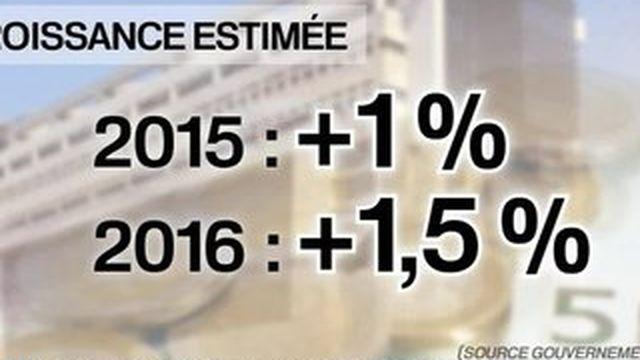 François Hollande annonce une baisse d'impôt pour l'année 2016