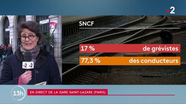 Grève du 9 décembre : la situation reste très compliquée à la SNCF