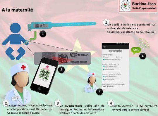 Capture d'écran du site de l'application «Icivil»