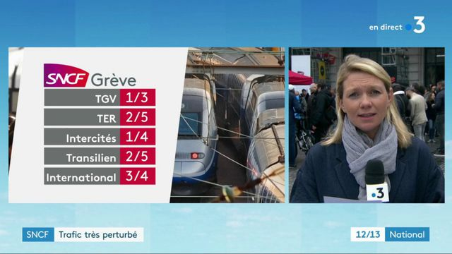 SNCF : trafic très perturbé