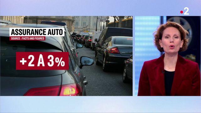 Budget : l'entretien des voitures augmente