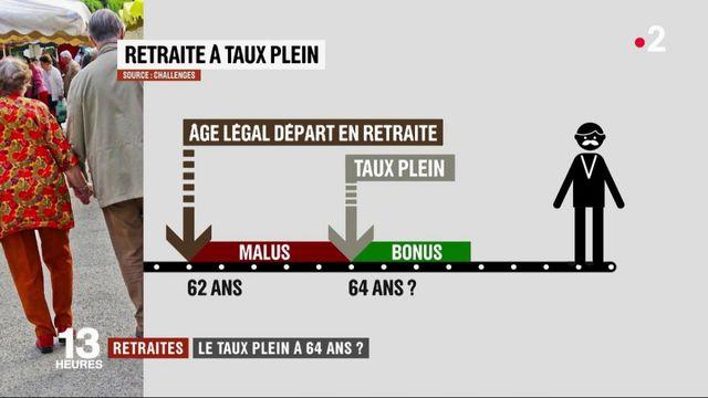 Réforme des retraites : un taux plein à 64 ans ?