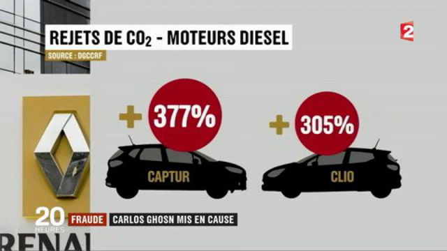 """Soupçons de tricherie chez Renault : Carlos Ghosn mis en en cause dans le """"Dieselgate"""""""